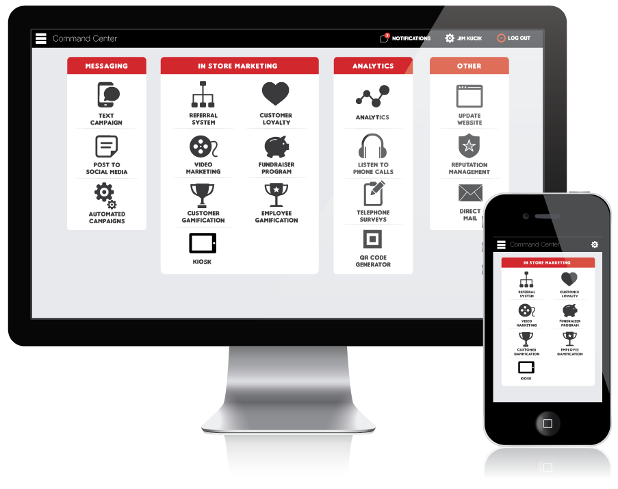 Dashboard-Imac-phone2